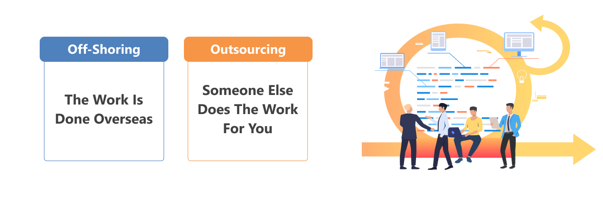 Outsourcing Vs. Offshoring Differences